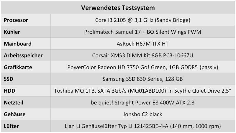 Name:  Testsystem3.jpg Hits: 9324 Größe:  55,5 KB