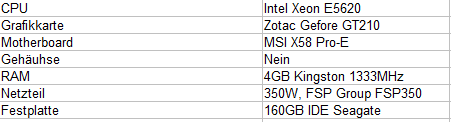 852804d1443549760-review-fast-ein-i7-3770k-fuer-20-alt-gegen-neu-westmere-cpu-aus-2008-eine-chance-gegen-aktuelle-testsztem.png