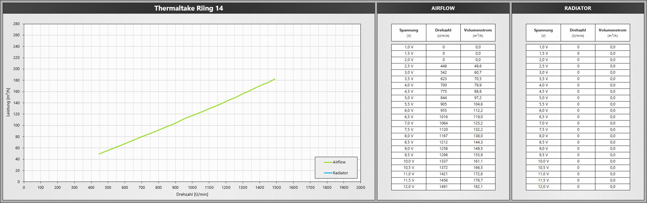 Klicken Sie auf die Grafik für eine größere Ansicht  Name:ThermaltakeRiing.png Hits:646 Größe:467,7 KB ID:1074791