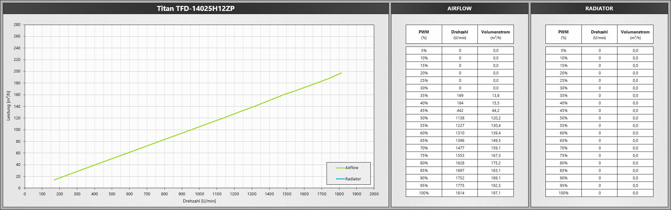 Klicken Sie auf die Grafik für eine größere Ansicht  Name:TitanTFD140.png Hits:645 Größe:468,2 KB ID:1074792