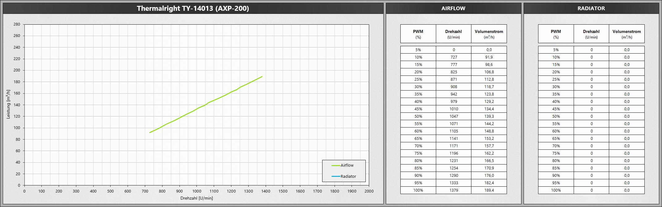 Klicken Sie auf die Grafik für eine größere Ansicht  Name:TR14013-AXP200.png Hits:651 Größe:467,6 KB ID:1074790