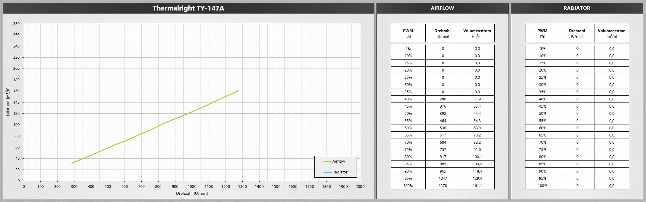 Klicken Sie auf die Grafik für eine größere Ansicht  Name:TR147A.png Hits:649 Größe:463,9 KB ID:1074789