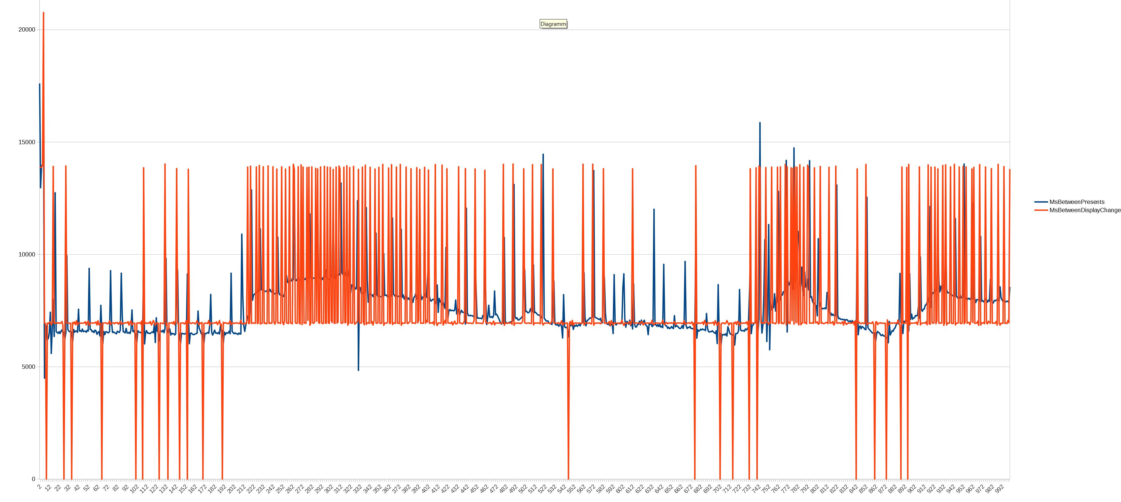 Klicken Sie auf die Grafik für eine größere Ansicht  Name:tripple.PNG Hits:15 Größe:859,9 KB ID:1028091