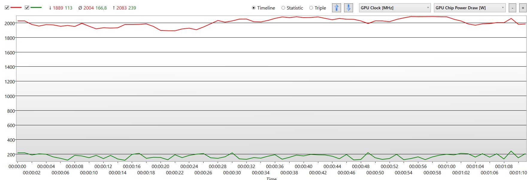 TS GPU Test 2 700 min gfx.png