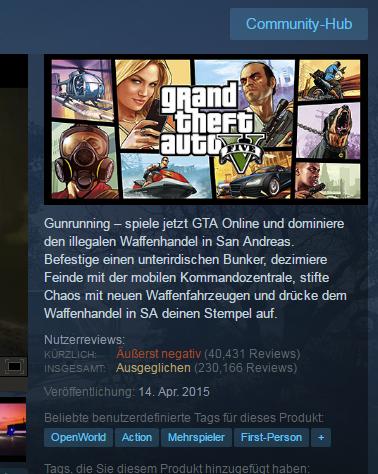 GTA 5 und GTA 4: Negative Welle von Steam-Reviews inmitten des OpenIV-Shitstorms-unbenannt.png