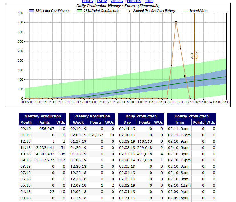 Klicken Sie auf die Grafik für eine größere Ansicht  Name:Unbenannt3.PNG Hits:23 Größe:55,0 KB ID:1032291