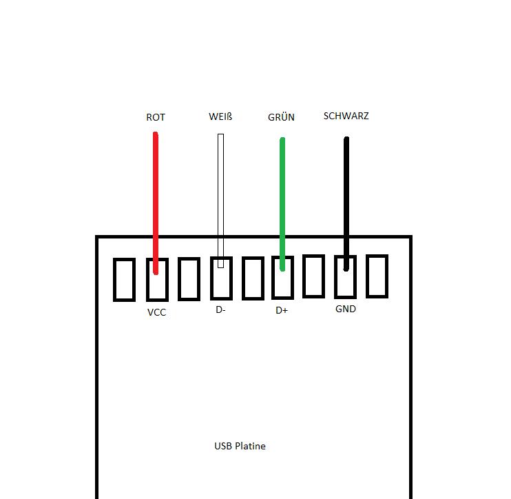 ist es m glich ein usb 2 0 kabel an einen usb 3 0 stick zu l ten seite 2. Black Bedroom Furniture Sets. Home Design Ideas