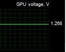 GTX 960 Bios-mod 1,268V (1,275V)-v4.jpg