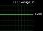 GTX 960 Bios-mod 1,268V (1,275V)-v5.jpg