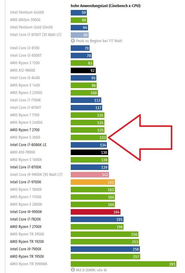 Klicken Sie auf die Grafik für eine größere Ansicht  Name:Verbrauch_02.jpg Hits:287 Größe:105,5 KB ID:1027084