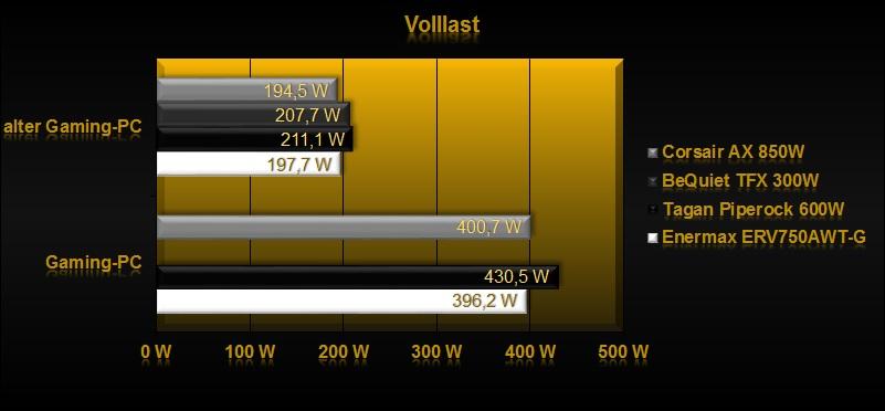 Klicken Sie auf die Grafik für eine größere Ansicht  Name:Volllast.jpg Hits:1431 Größe:57,5 KB ID:649604