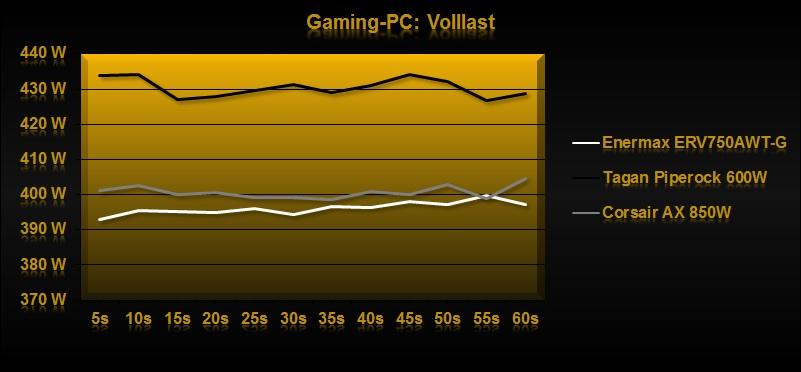 Klicken Sie auf die Grafik für eine größere Ansicht  Name:Volllast1.jpg Hits:1404 Größe:63,3 KB ID:649605