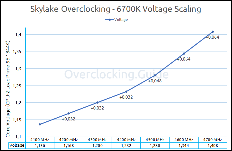 voltage_scaling-png.844839