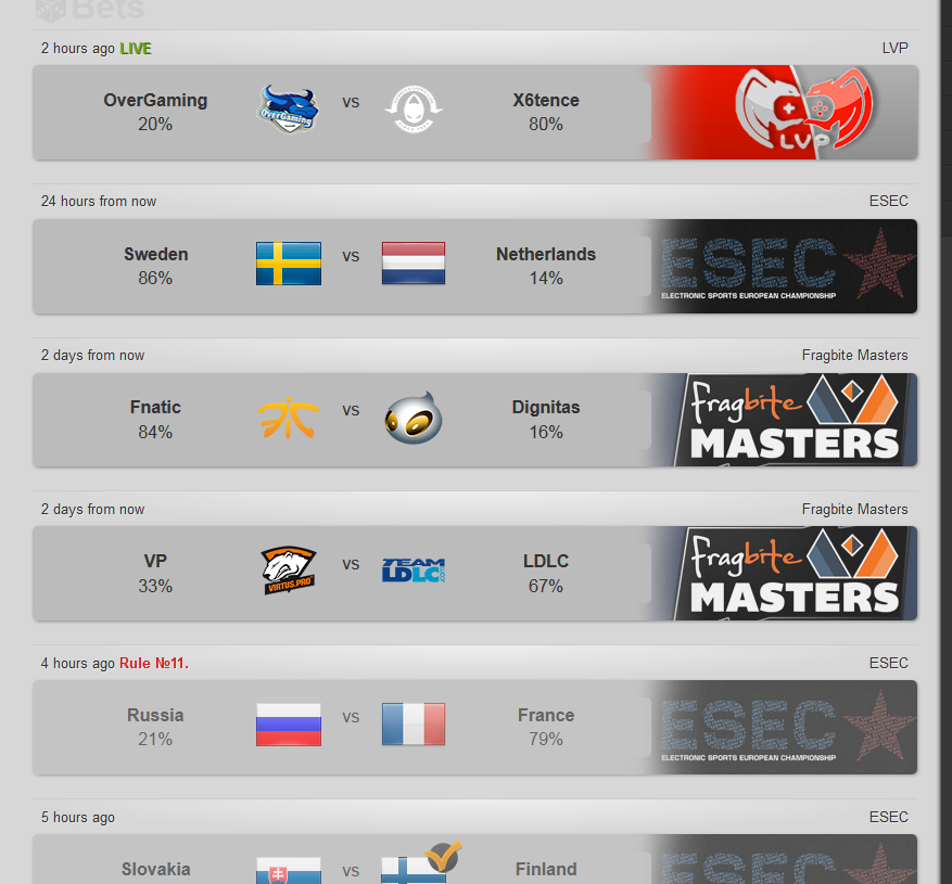 Vexstar csgo betting six nations rugby betting tips