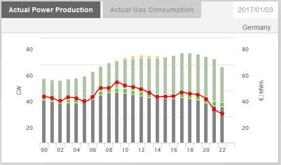 Klicken Sie auf die Grafik für eine größere Ansicht  Name:Windenergie.JPG Hits:191 Größe:36,7 KB ID:932740