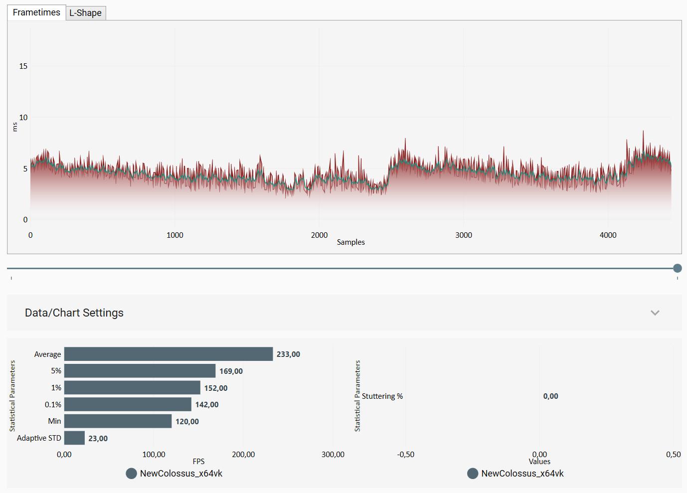 Klicken Sie auf die Grafik für eine größere Ansicht  Name:Wolftenstein_Frametimes.png Hits:7 Größe:134,2 KB ID:1023495