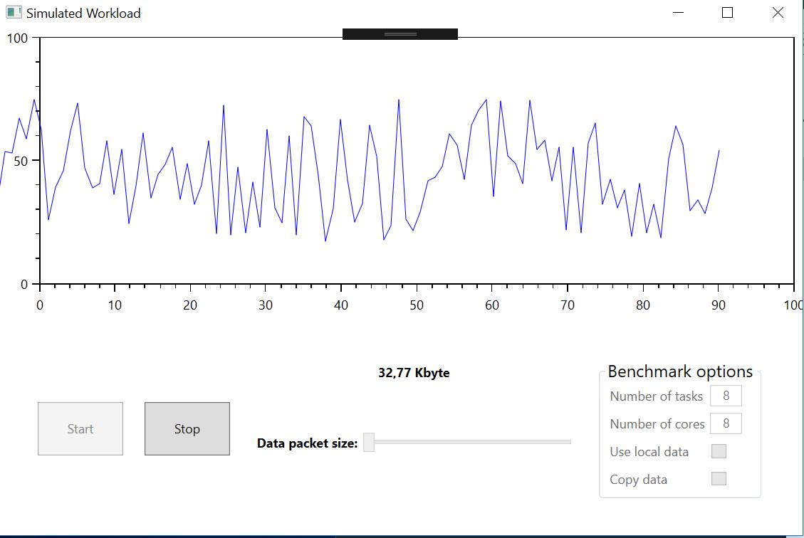 Klicken Sie auf die Grafik für eine größere Ansicht  Name:WorkloadSimulator.png Hits:20 Größe:59,9 KB ID:1016751