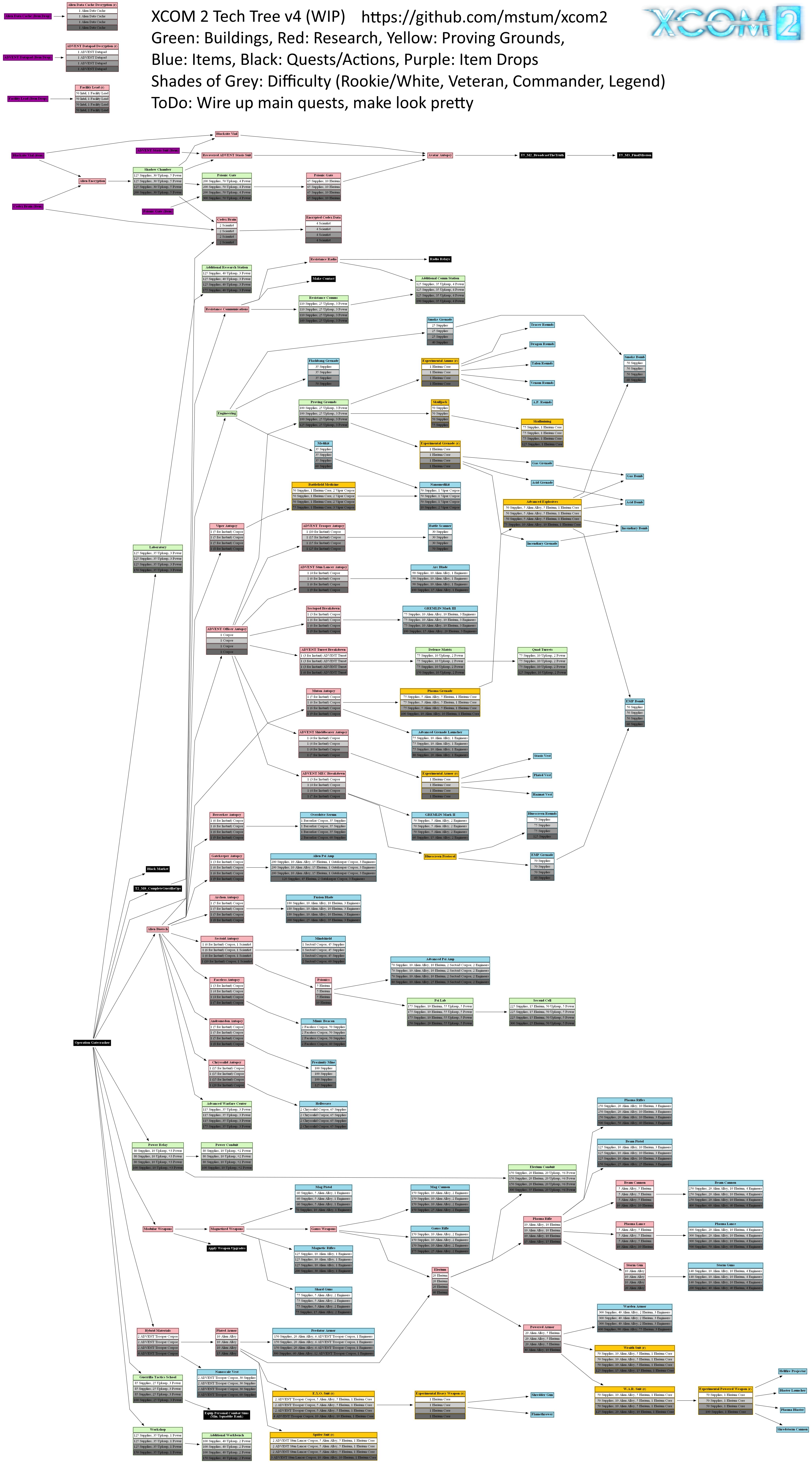 Klicken Sie auf die Grafik für eine größere Ansicht  Name:xcom2techtree4.png Hits:172 Größe:1,91 MB ID:881810