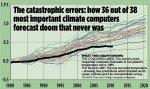 KlimaComputerFehler.jpg