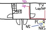 Internet Setup.png