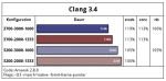 clang.png