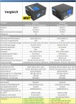 Tabelle_Seasonic-G-550-PCGH-Edition3-pcgh.jpg