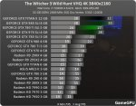 http--www.gamegpu.ru-images-stories-Test_GPU-Retro-The_Witcher_2_Assassins_of_Kings-test-witcher.jpg