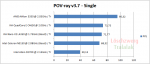 POV-ray-Single.png