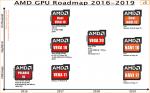 AMD-GPU-Roadmap-2016-2019-v3.vorschau2.png