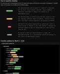 DayZ 0.63 EXPERIMENTAL checklist.png