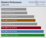 relative-performance_2560-1440.png