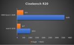 Cinebench R20.PNG