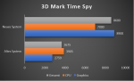 3D Mark Time Spy.PNG