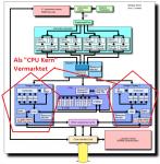 AMD_Bulldozer_block_diagram_(CPU_core_block).png