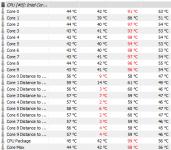Temperatur Belastung.PNG