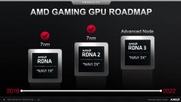 AMD-GPU-Roadmap-pcgh.PNG