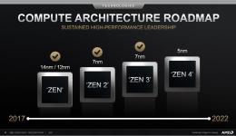 AMD-CPU-Roadmap-pcgh.PNG