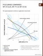 Noctua-NF-A12x25-1-pcgh.png