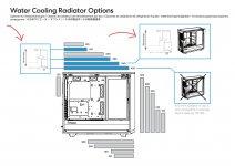 Meshify 2 Radiator-Ram.jpg