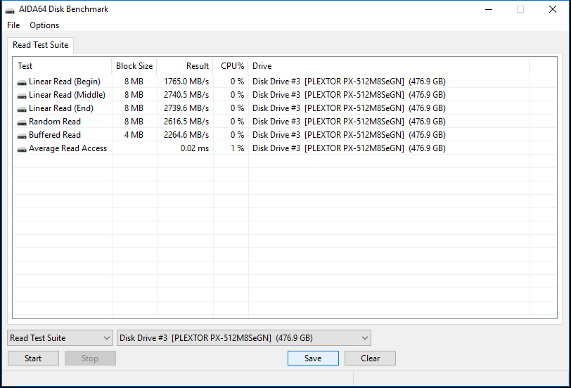 AIDA64 1 Plextor M8SeGN 512GB
