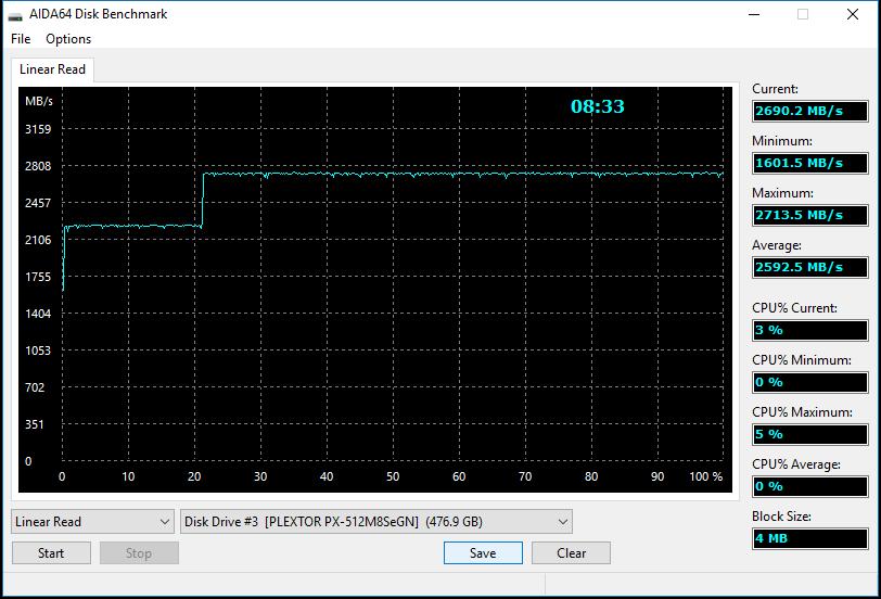 AIDA64 2 Plextor M8SeGN 512GB
