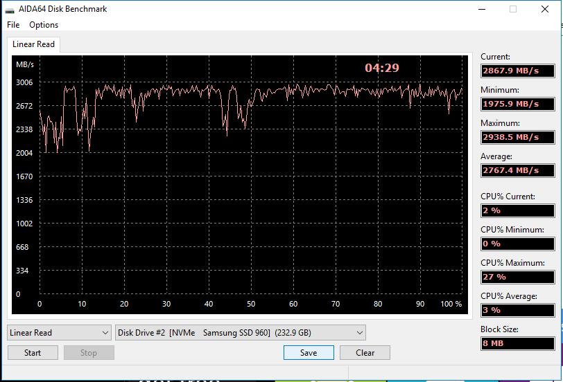 AIDA64 2 Samsung 960 EVO 250GB