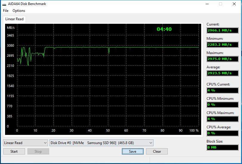 AIDA64 2 Samsung 960 EVO 500GB