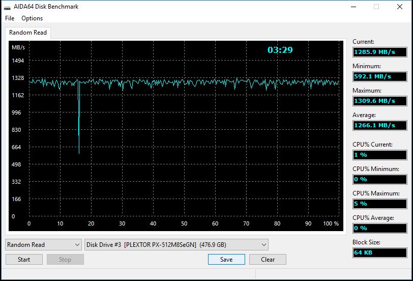 AIDA64 3 Plextor M8SeGN 512GB
