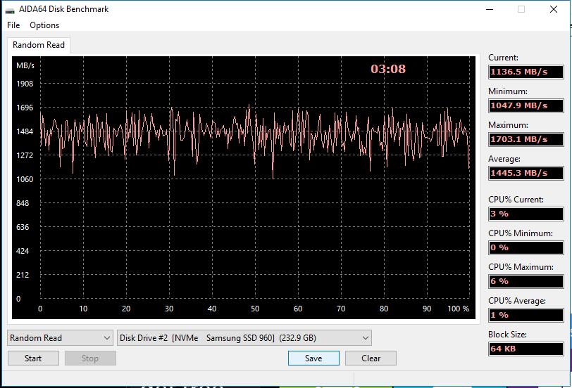 AIDA64 3 Samsung 960 EVO 250GB