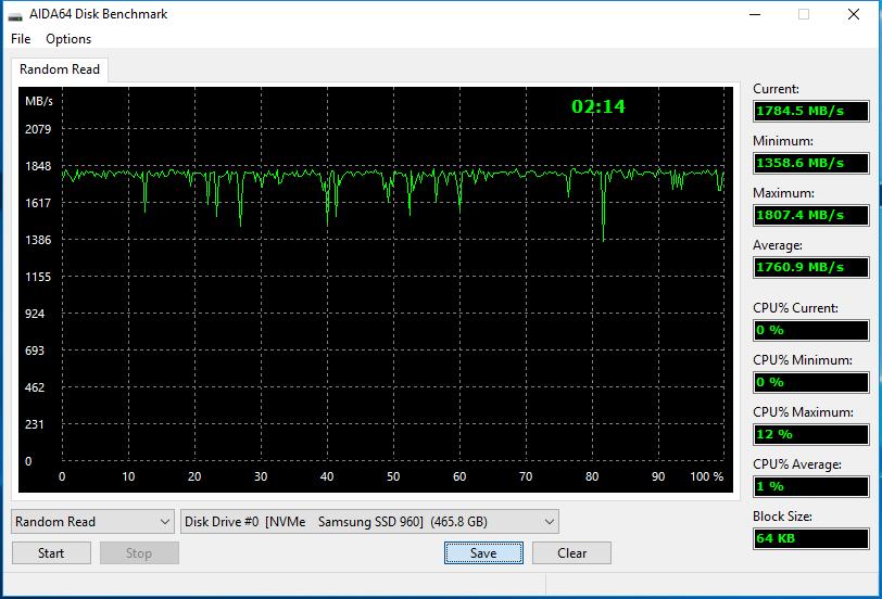 AIDA64 3 Samsung 960 EVO 500GB