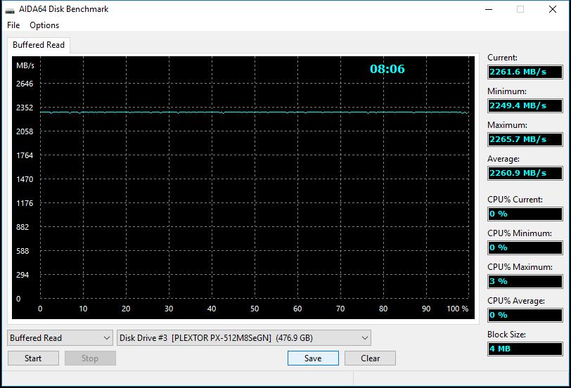 AIDA64 4 Plextor M8SeGN 512GB