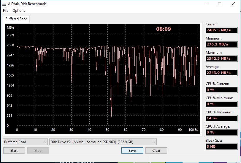 AIDA64 4 Samsung 960 EVO 250GB
