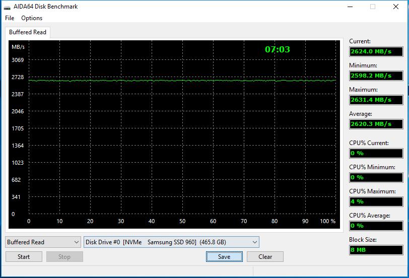 AIDA64 4 Samsung 960 EVO 500GB