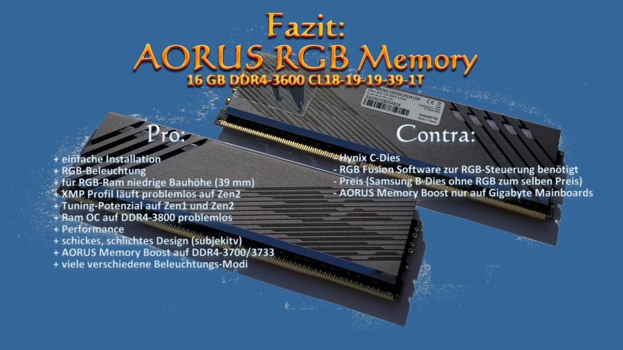 Aorus Fazit Forum